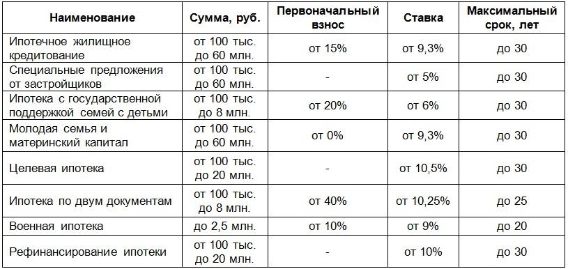 русский займ финансовая компания